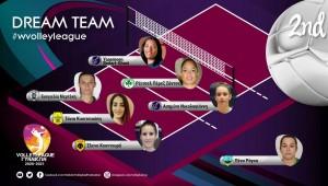 Στην κορυφαία επτάδα της 2ης αγωνιστικής της Volleyleague γυναικών η Ευαγγελία Μερτέκη