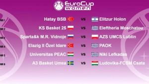 Με Elazig II Ozel Idare o ΠΑΟΚ ΚΥΑΝΑ στο EuroCup Women!